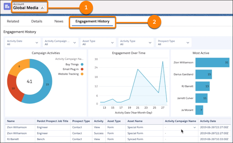 Engagement History Dashboard